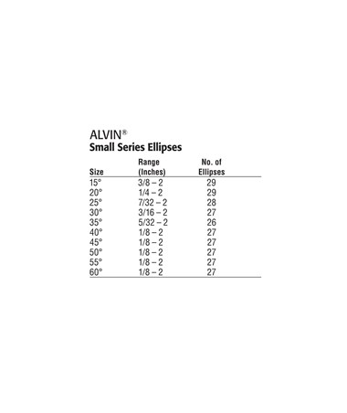 Alvin Small Series Ellipse Template 10-Piece Set 3902-00
