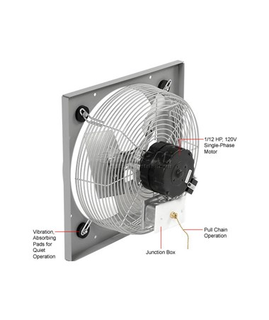 TPI Venturi-Mounted Direct Drive Exhaust Fan TPICE10DV-
